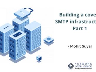 building-a-covert-smtp-infrastructure-part-1