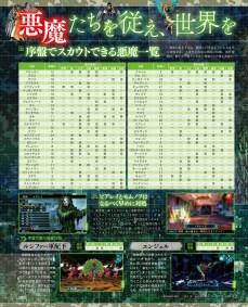 FamitsuSpecial_SMTV_Final06
