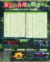 weekly_famitsu1420_03
