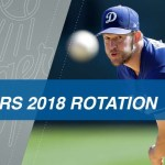 Take a look at the projected 2018 Dodgers rotation
