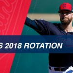 Take a look at the projected 2018 Indians rotation