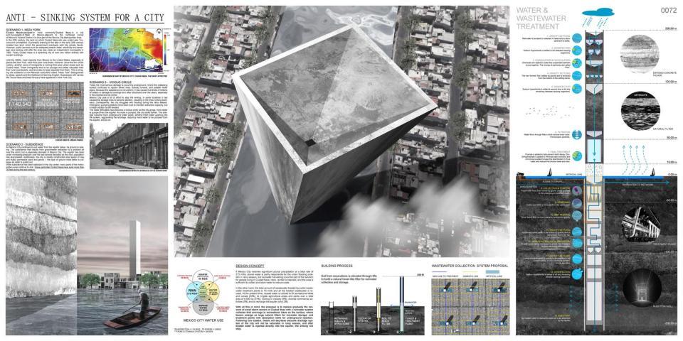 Desain Gedung Pencakar Langit Terbaik