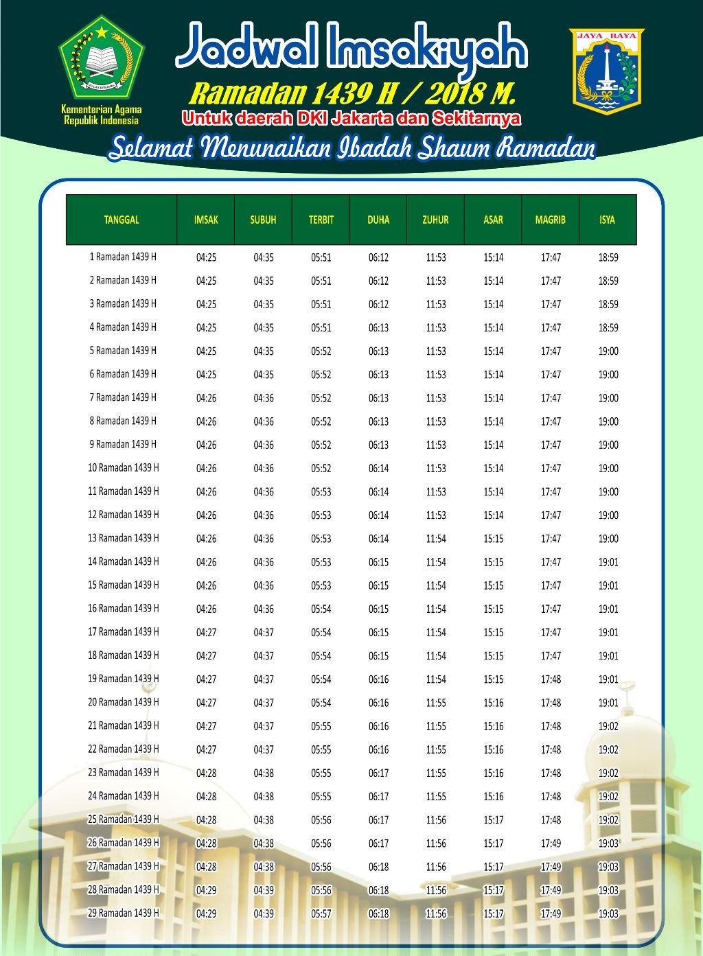 Jakarta pdf imsakiyah jadwal 2015