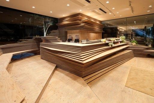 Kekuatan Kayu Lapis Plywood