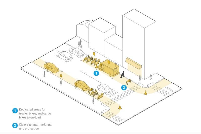 Tata Kelola Akses Jalan Selama COVID-19