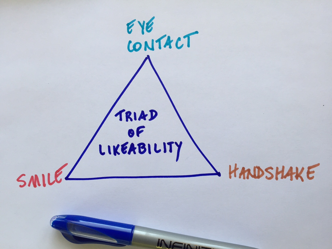 hight resolution of the triad of likeability smile eye contact