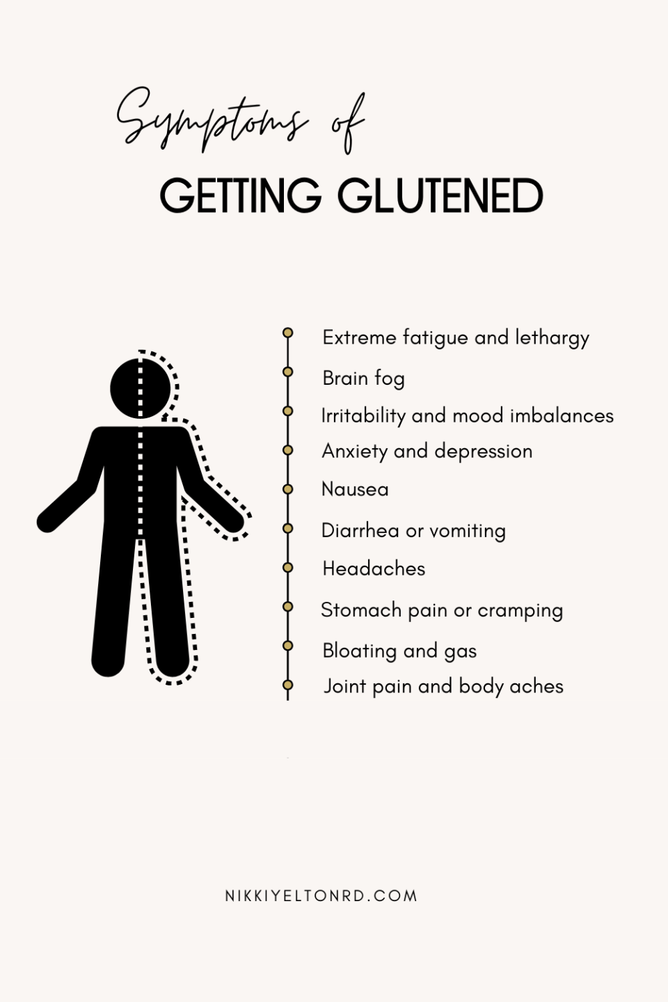 How gluten affects your health and the symptoms that it can cause