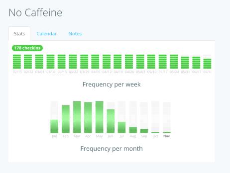 ways-to-break-bad-habits-no-caffeine