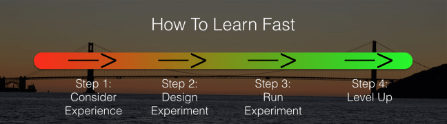How To Learn Faster Step By Step