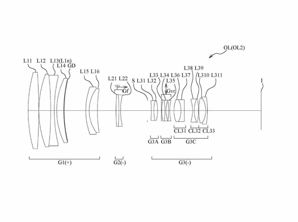 New Nikon Patents: 400mm, 500mm and 600mm f/5.6 Phase