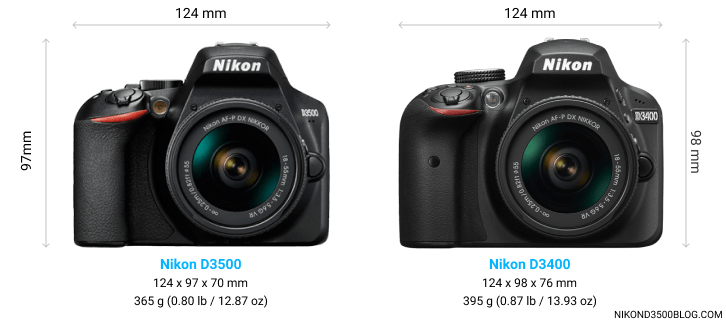 Nikon D3400 vs Nikon D3500 dimension comparison