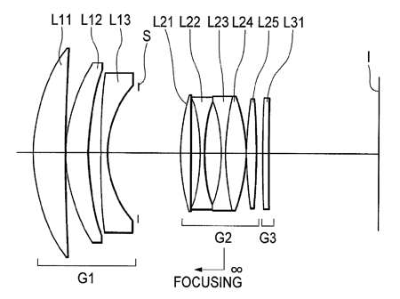 Nikon's patents for the week (Nikon AF-S 85mm f/1.4 VR