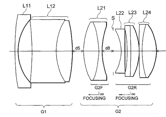 USPTO approved Nikon's patent for a 35mm f/1.4 lens