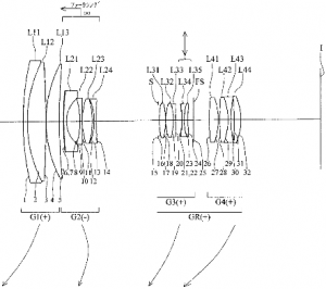 Patents for Nikon 24-120mm f/4 and 28-300mm f/3.5-5.6