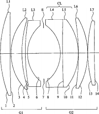 New Nikon patents for 50mm f/1.2 and 60mm f/1.2 lenses