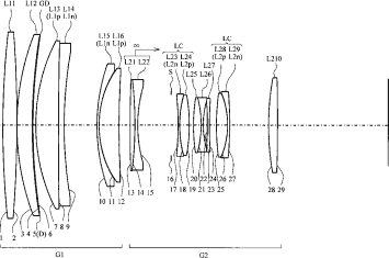 Another Nikon patent for a 300mm f/4 lens with diffractive