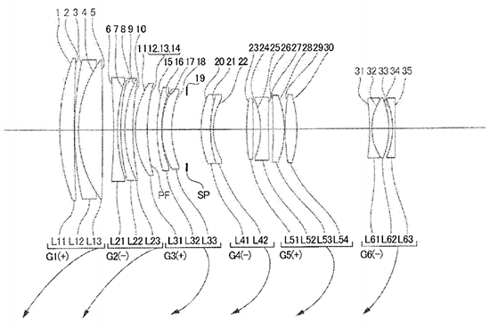 Some interesting Nikon patents including a Nikkor 24-70mm