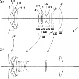 New Nikon patent for a 1 Nikkor 10-30mm f/3.5-6.3 VR