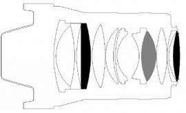 Kerlee 35mm f/1.2 full frame DSLR lens for Nikon F-mount