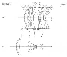 The latest Nikon lens patents (incl. 35mm f/2 full frame