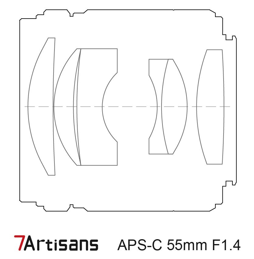Announced: 7artisans 10mm f/2.8 fisheye (full-frame) and