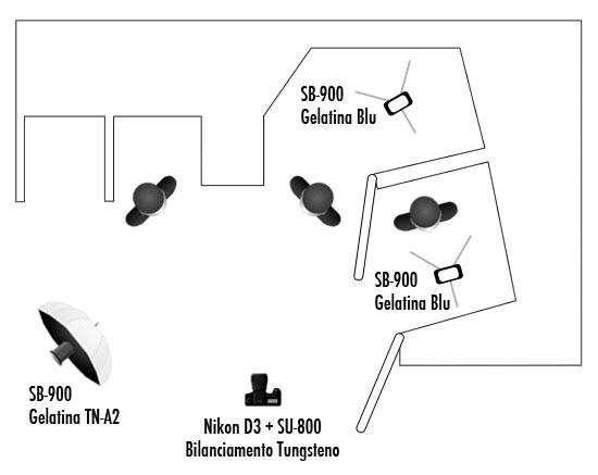 Guida per immagini all'uso del flash Nikon SB-900, in
