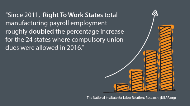 right-to-work-manufacturing-payroll-employment-roughly-doubled