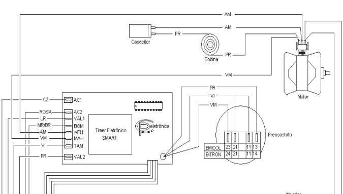 Teste Placas Eletrônica Lavadoras Brastemp parte 1