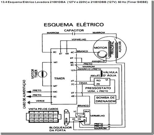 Testando os Componentes da Lavadora Electrolux LE08-08A