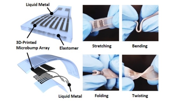 Liquid Metal Biosensors for Healthcare Monitoring