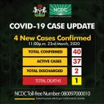 JUST IN: Four new cases of #COVID19 have been confirmed in Nigeria, total cases 40