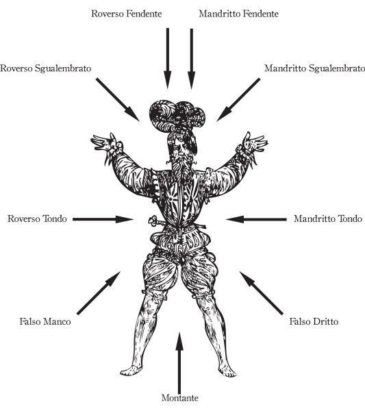 Schéma des frappes de Marrozzo