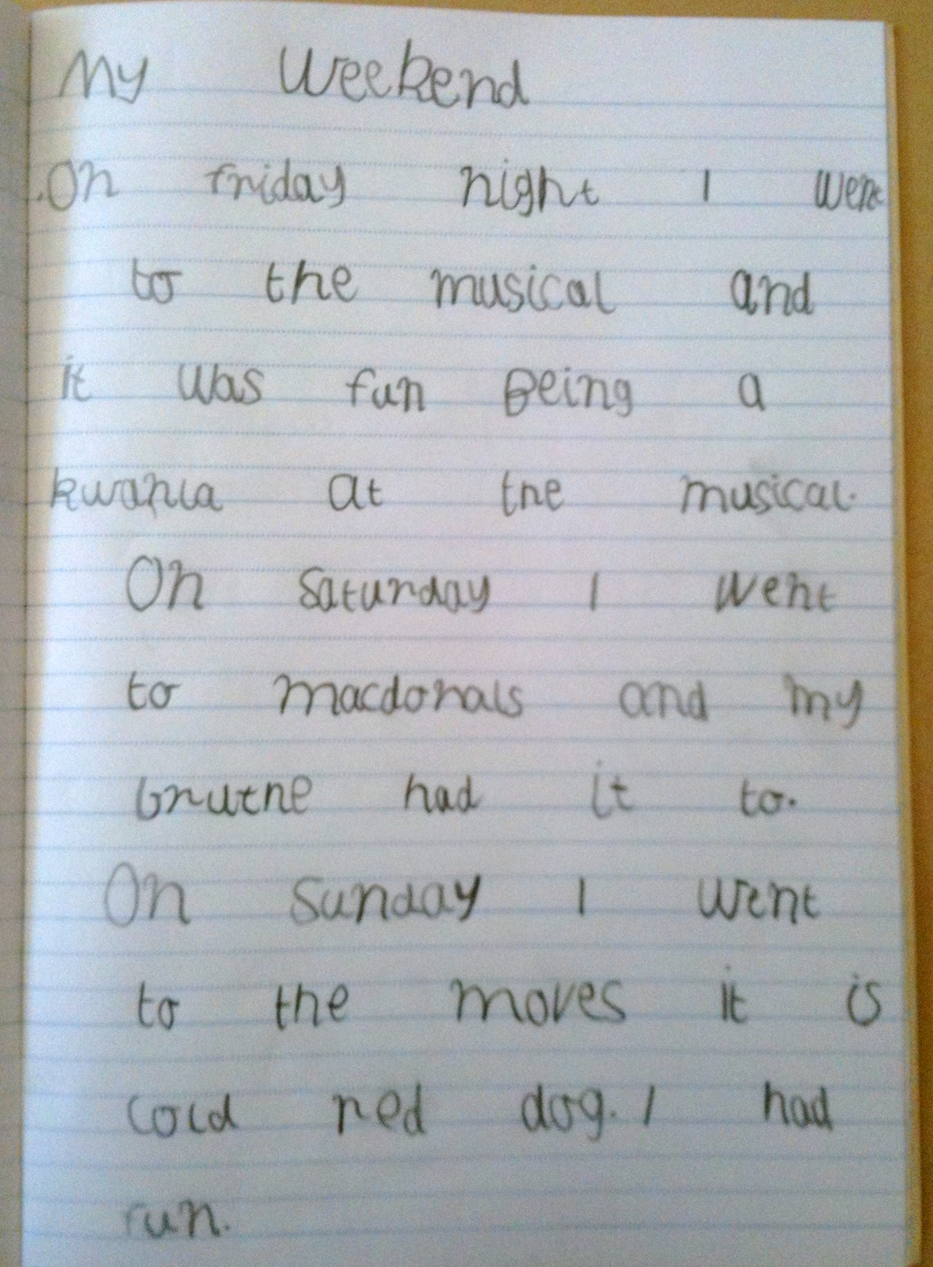 Term 3 Week 7 Independent Writing Genre Recount 5 6