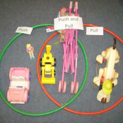 What Is A Venn Diagram 1989 Gm Radio Wiring Introducing The To Preps (5 Year Olds)- Toys: Push, Pull Or Both | Nina Davis ...