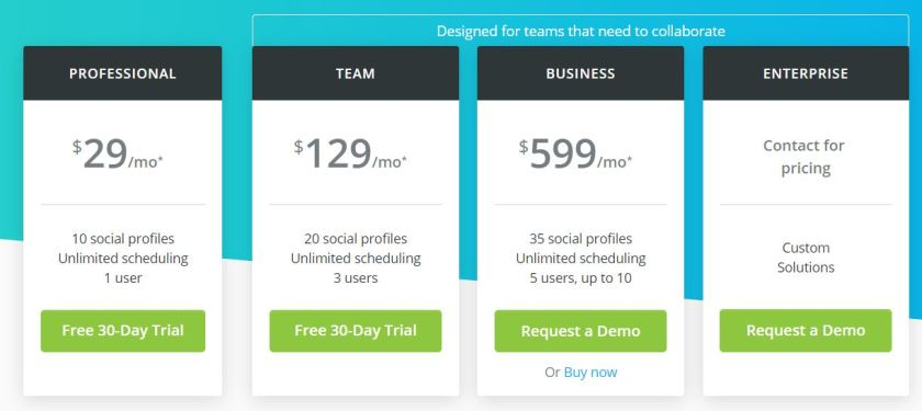 Social Media Automation: Hootsuite Pricing Guide