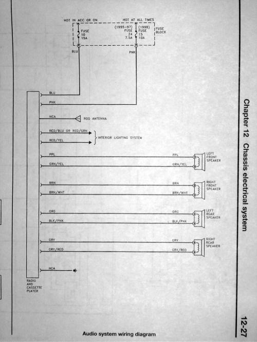 small resolution of 1994 nissan pickup wiring color code