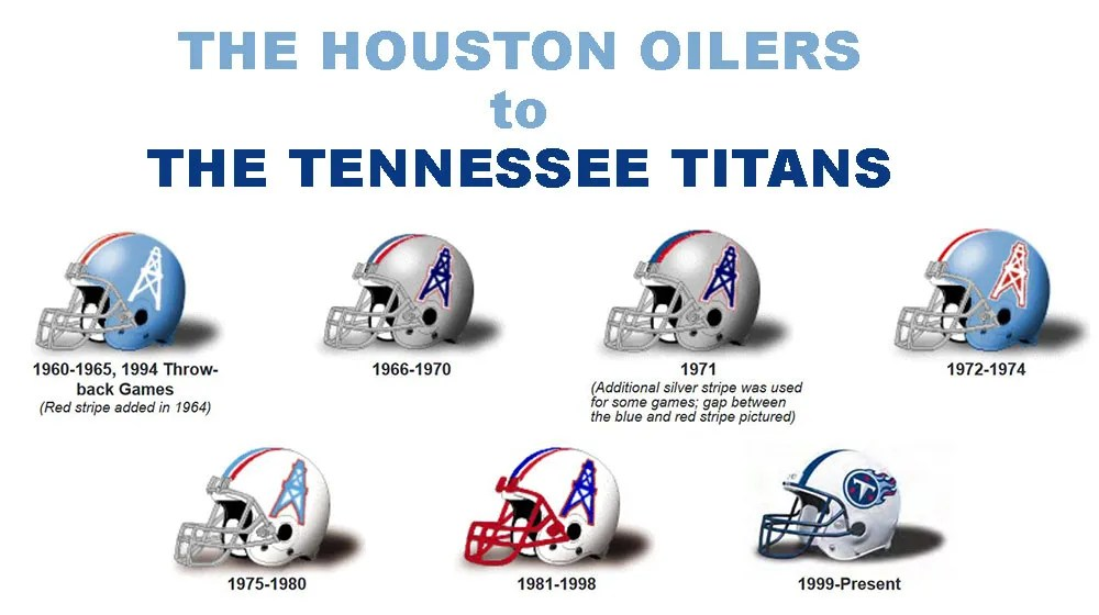 The Houston Oilers – Tennessee Titans Part 1