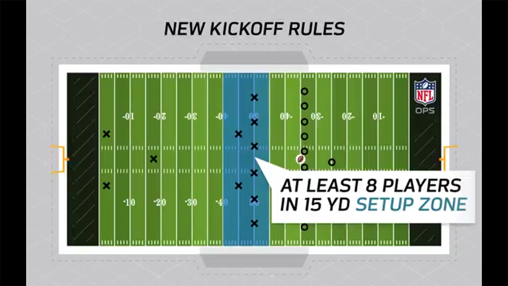 This NFL rule change will make a difference