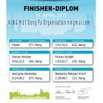 Zurich Marathon Teamrun Diploma
