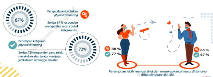 hasil survey demografi