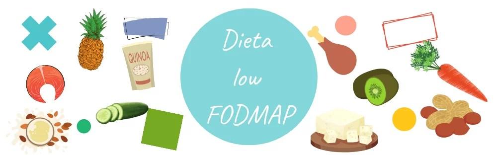 dieta low fodmap baner