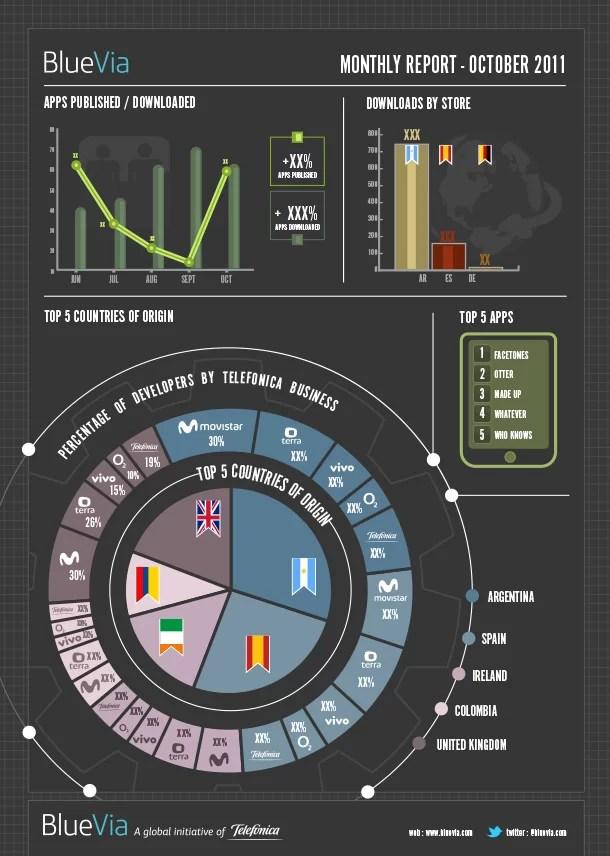 Ninja Beaver Monthly Report Infographic 2