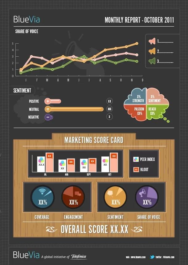 Ninja Beaver Monthly Report Infographic 3