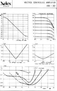 Xelex xm-201 Datasheet Page 3