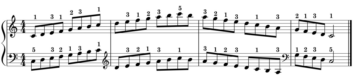 C major piano scale on the staff with fingering