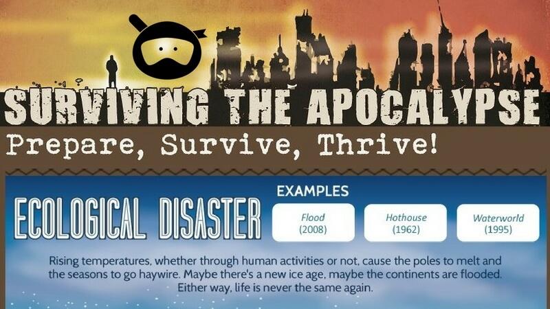 emergency-preparedness-ecological-disaster-ft
