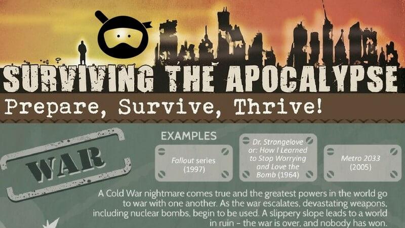 nuclear-war-disaster-emergency-preparation