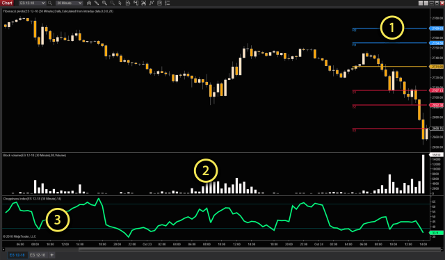 New Trading Indicators To Expand Your Technical Analysis Ninjatrader Blog