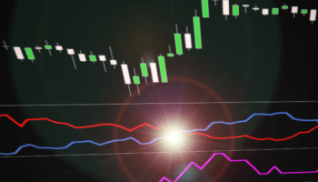 Free Charting Analysis Tools To Visualize The Markets -