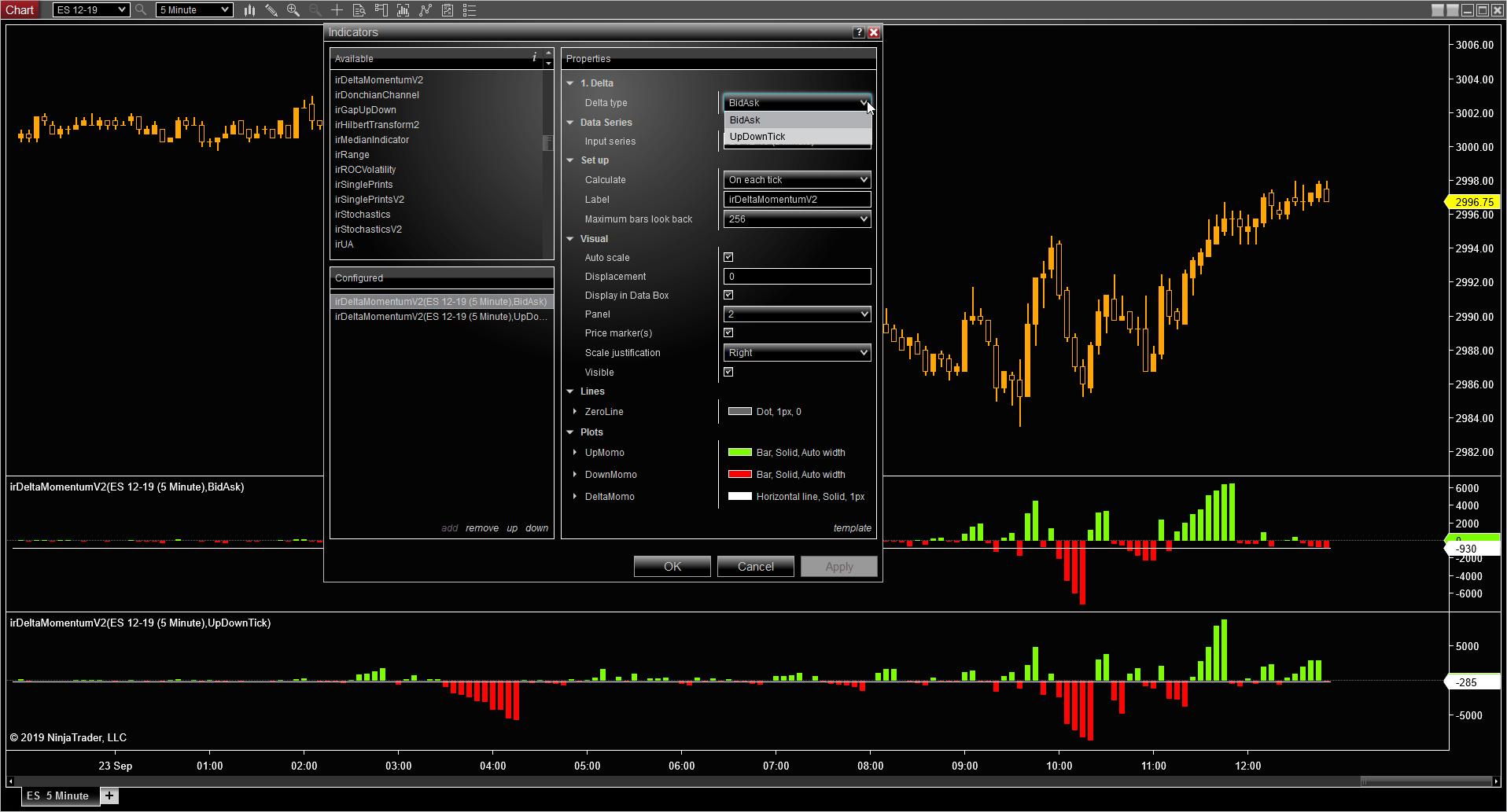 irDeltaMomentumV2 indicator